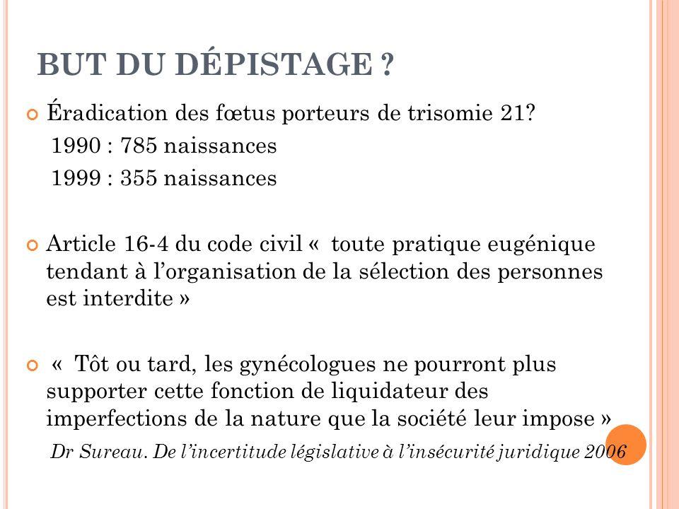 BUT DU DÉPISTAGE ? Éradication des fœtus porteurs de trisomie 21? 1990 : 785 naissances 1999 : 355 naissances Article 16-4 du code civil « toute prati