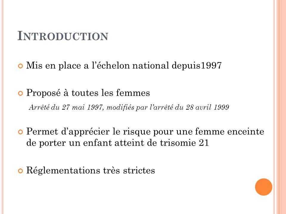 I NTRODUCTION Mis en place a léchelon national depuis1997 Proposé à toutes les femmes Arrêté du 27 mai 1997, modifiés par larrêté du 28 avril 1999 Per