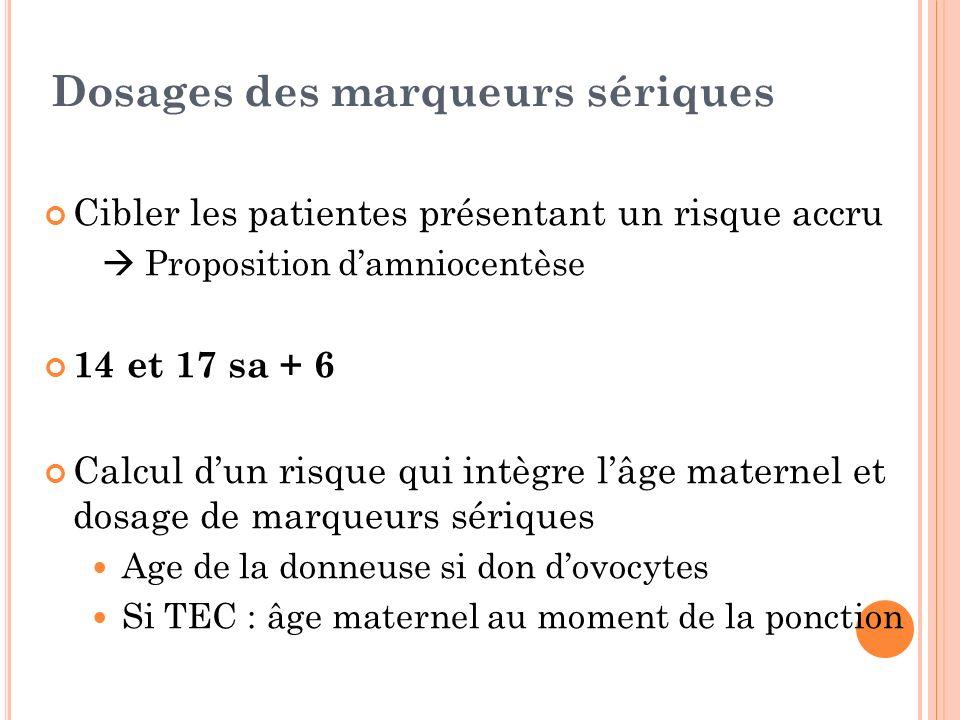 Dosages des marqueurs sériques (2) Seuil en France : 1/250 Sensibilité : 60 % VPP : 1/100 Influence Tabagisme ( concentration dhcg de 25%) Poids Ethnie Grossesse gémellaires Diabète antérieur.
