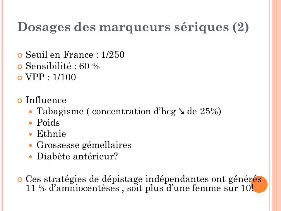 Dosages des marqueurs sériques (2) Seuil en France : 1/250 Sensibilité : 60 % VPP : 1/100 Influence Tabagisme ( concentration dhcg de 25%) Poids Ethni