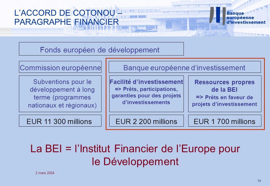 2 mars 2004 14 LACCORD DE COTONOU – PARAGRAPHE FINANCIER La BEI = lInstitut Financier de lEurope pour le Développement Fonds européen de développement Commission européenneBanque européenne dinvestissement Subventions pour le développement à long terme (programmes nationaux et régionaux) Facilité dinvestissement => Prêts, participations, garanties pour des projets dinvestissements Ressources propres de la BEI => Prêts en faveur de projets dinvestissement EUR 11 300 millionsEUR 2 200 millionsEUR 1 700 millions Banque européenne dinvestissement