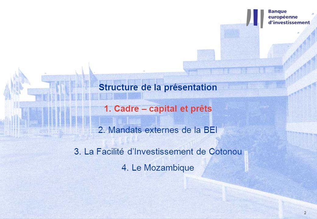 2 mars 2004 2 Structure de la présentation 1. Cadre – capital et prêts 2. Mandats externes de la BEI 3. La Facilité dInvestissement de Cotonou 4. Le M