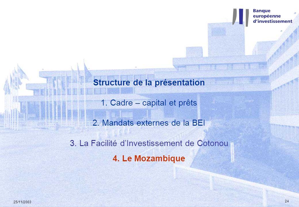 2 mars 2004 24 Structure de la présentation 1. Cadre – capital et prêts 2. Mandats externes de la BEI 3. La Facilité dInvestissement de Cotonou 4. Le