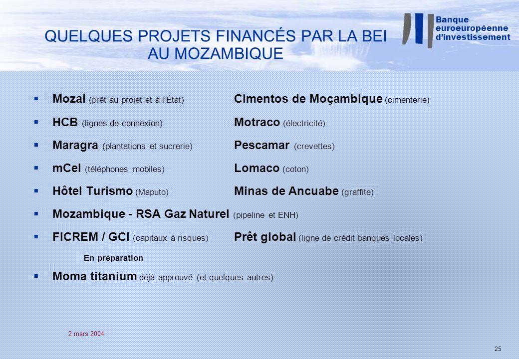 2 mars 2004 25 Mozal (prêt au projet et à lÉtat) Cimentos de Moçambique (cimenterie) HCB (lignes de connexion) Motraco (électricité) Maragra (plantations et sucrerie) Pescamar (crevettes) mCel (téléphones mobiles) Lomaco (coton) Hôtel Turismo (Maputo) Minas de Ancuabe (graffite) Mozambique - RSA Gaz Naturel (pipeline et ENH) FICREM / GCI (capitaux à risques) Prêt global (ligne de crédit banques locales) En préparation Moma titanium déjà approuvé (et quelques autres) QUELQUES PROJETS FINANCÉS PAR LA BEI AU MOZAMBIQUE Banque euroeuropéenne dinvestissement