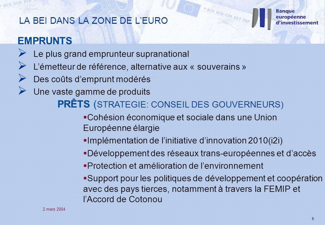 2 mars 2004 6 LA BEI DANS LA ZONE DE LEURO EMPRUNTS Le plus grand emprunteur supranational Lémetteur de référence, alternative aux « souverains » Des
