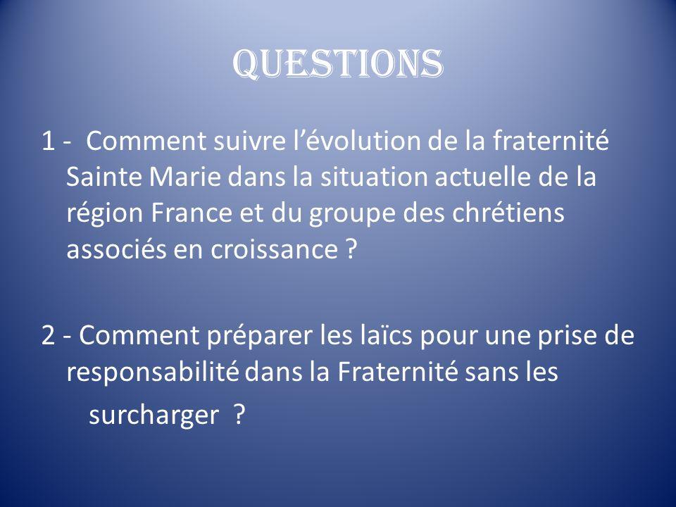 Questions 1 - Comment suivre lévolution de la fraternité Sainte Marie dans la situation actuelle de la région France et du groupe des chrétiens associ