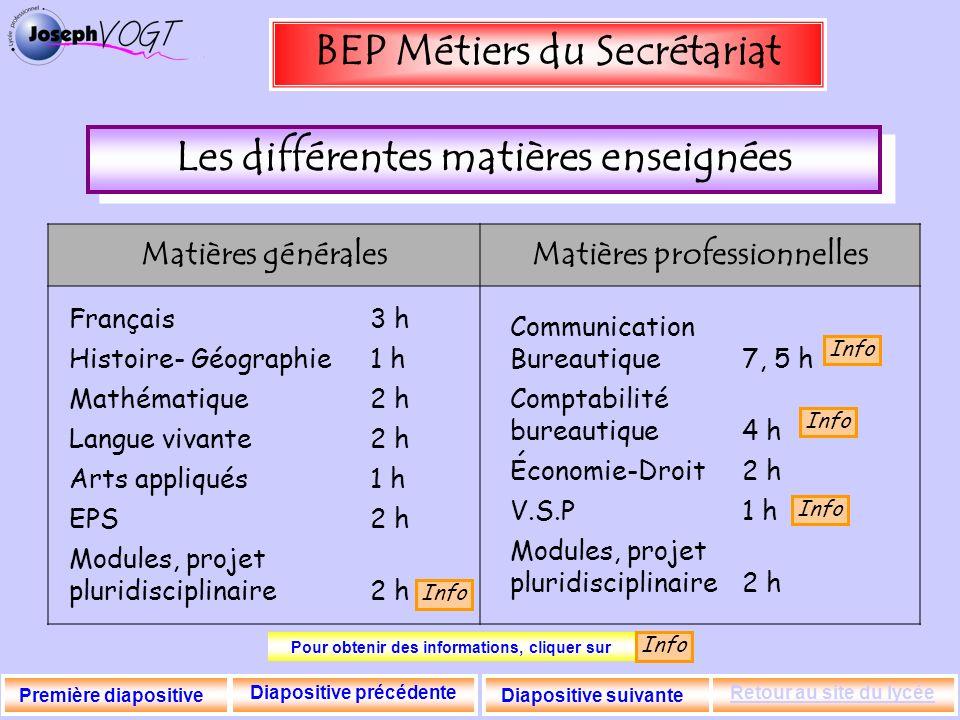BEP Métiers du Secrétariat Matières généralesMatières professionnelles Français3 h Histoire- Géographie1 h Mathématique2 h Langue vivante2 h Arts appl