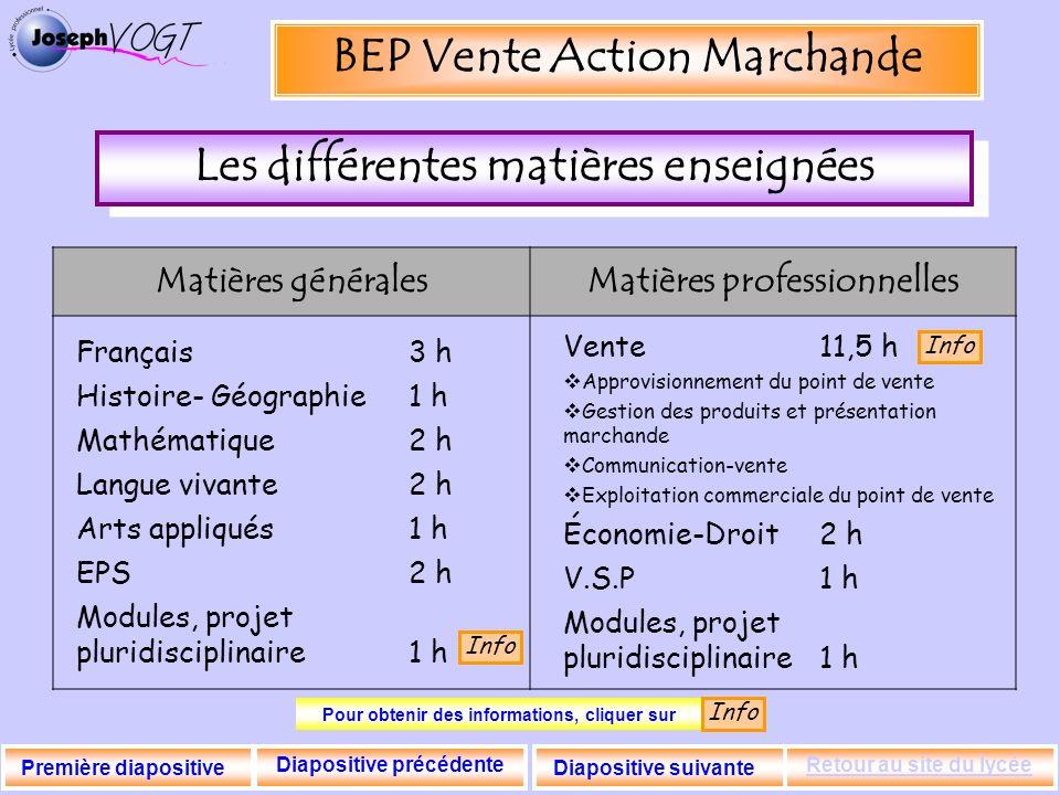Matières généralesMatières professionnelles Français3 h Histoire- Géographie1 h Mathématique2 h Langue vivante2 h Arts appliqués1 h EPS2 h Modules, pr
