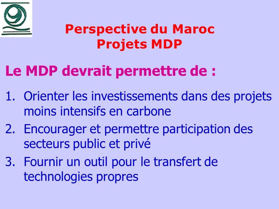 Perspective du Maroc Projets MDP Le MDP devrait permettre de : 1.Orienter les investissements dans des projets moins intensifs en carbone 2.Encourager