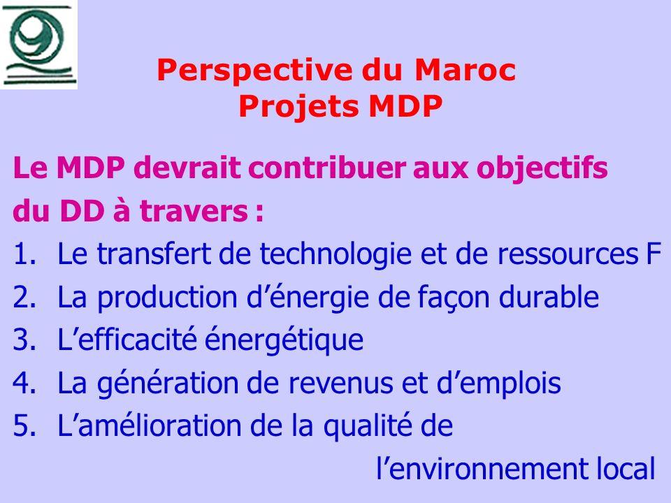 Perspective du Maroc Projets MDP Le MDP devrait contribuer aux objectifs du DD à travers : 1.Le transfert de technologie et de ressources F 2.La produ
