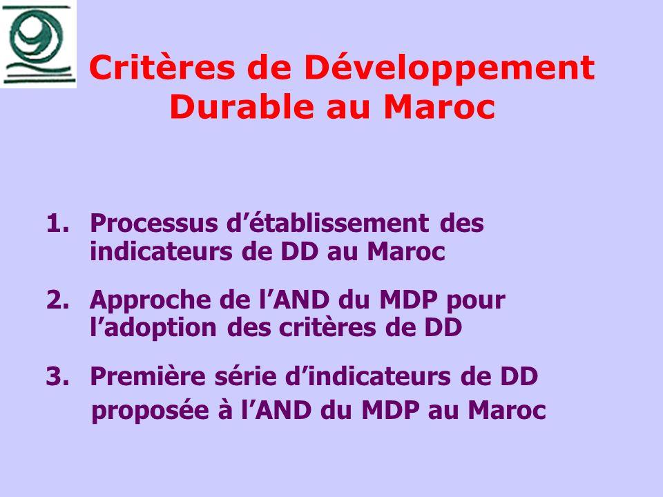 Critères de Développement Durable au Maroc 1.Processus détablissement des indicateurs de DD au Maroc 2.Approche de lAND du MDP pour ladoption des crit