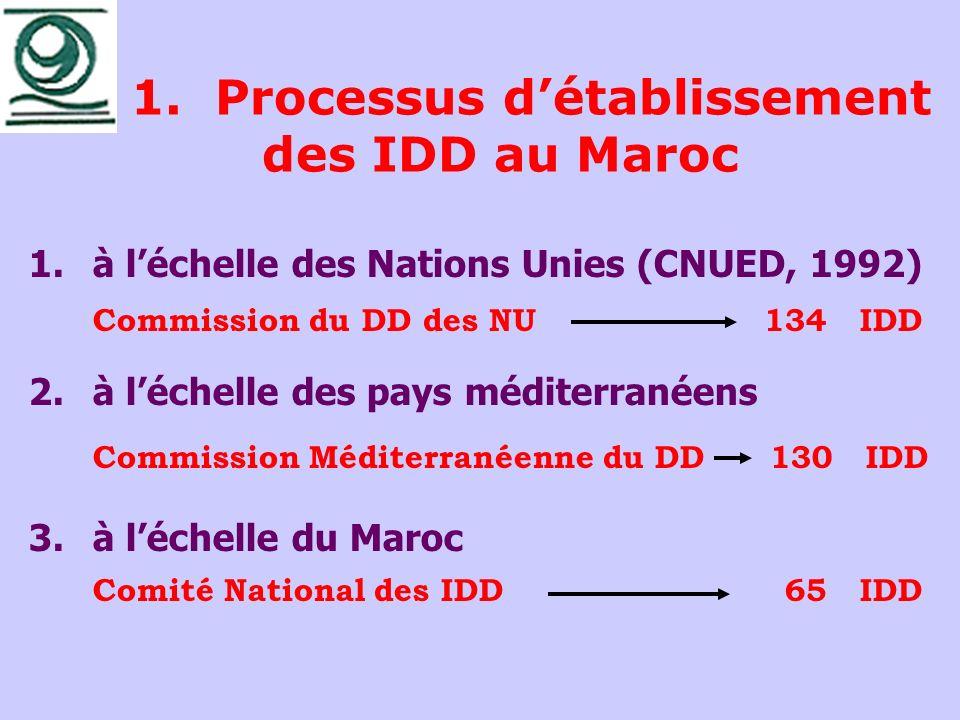 1. Processus détablissement des IDD au Maroc 1.à léchelle des Nations Unies (CNUED, 1992) Commission du DD des NU 134 IDD 2.à léchelle des pays médite