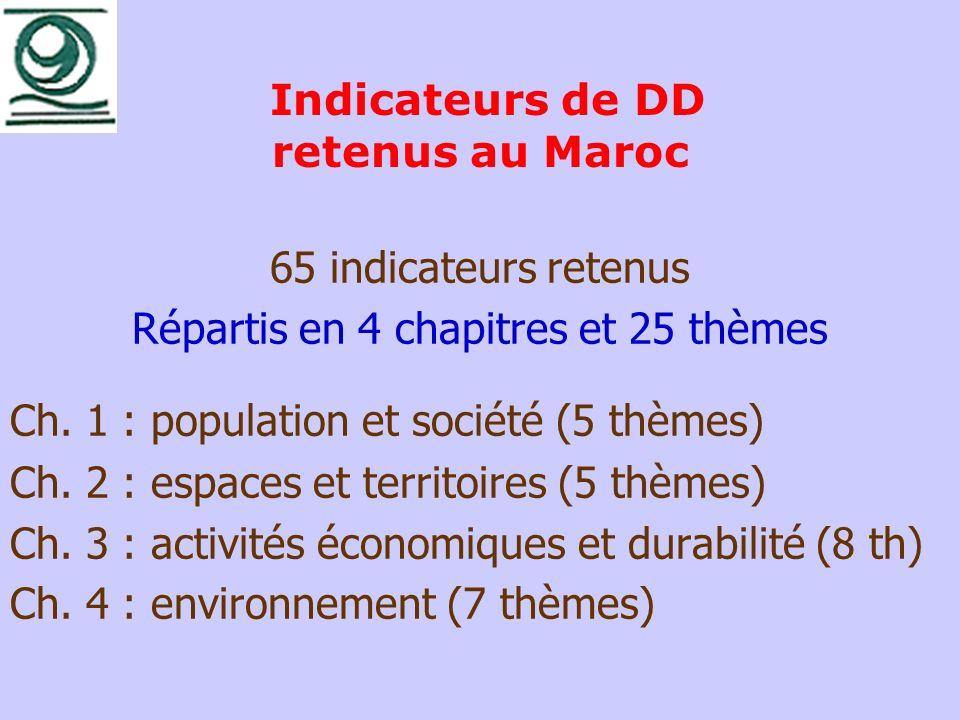 Indicateurs de DD retenus au Maroc 65 indicateurs retenus Répartis en 4 chapitres et 25 thèmes Ch. 1 : population et société (5 thèmes) Ch. 2 : espace