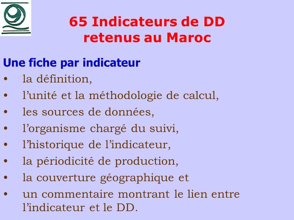 65 Indicateurs de DD retenus au Maroc Une fiche par indicateur la définition, lunité et la méthodologie de calcul, les sources de données, lorganisme