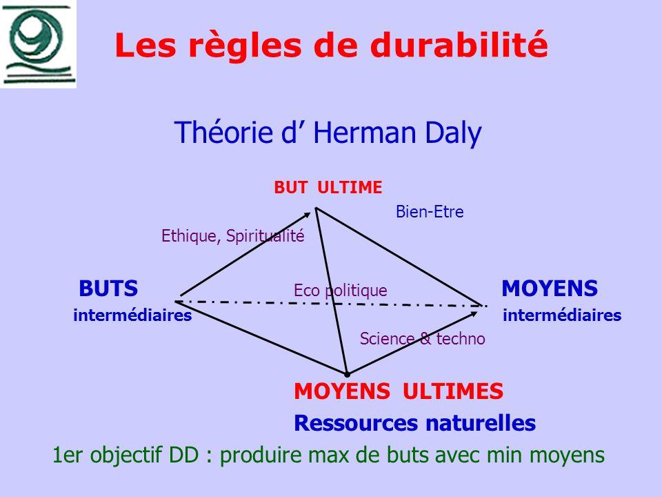 Les règles de durabilité Théorie d Herman Daly BUT ULTIME Bien-Etre Ethique, Spiritualité BUTS Eco politique MOYENS intermédiaires Science & techno MO