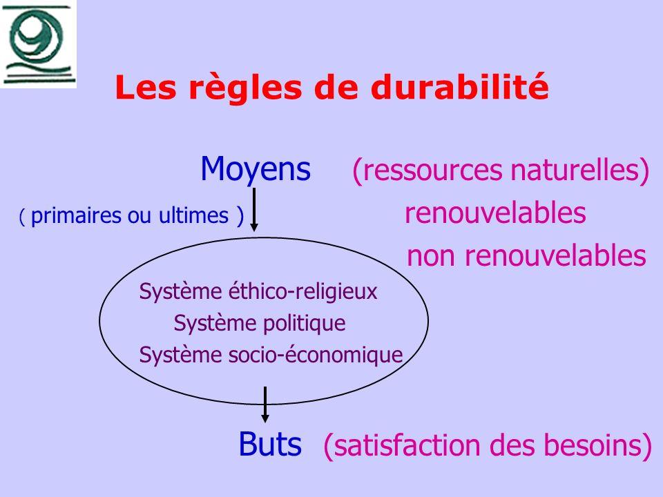 Les règles de durabilité Moyens (ressources naturelles) ( primaires ou ultimes ) renouvelables non renouvelables Système éthico-religieux Système poli