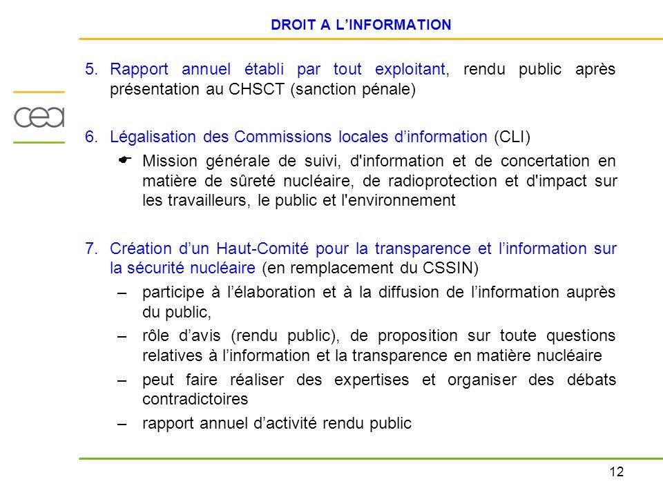 12 DROIT A LINFORMATION 5.Rapport annuel établi par tout exploitant, rendu public après présentation au CHSCT (sanction pénale) 6.Légalisation des Com