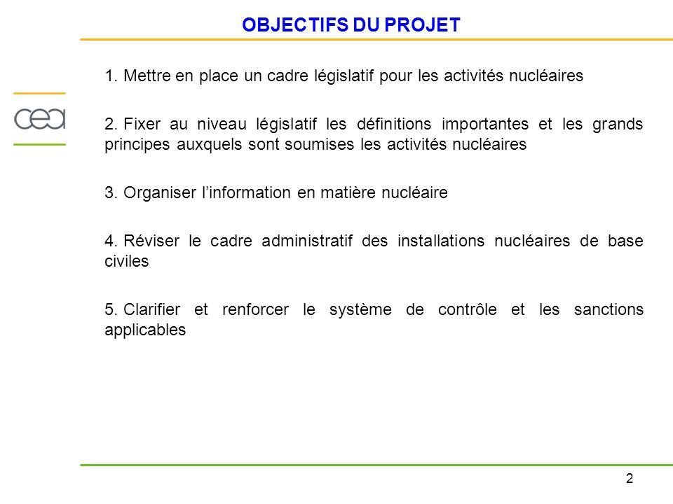 2 OBJECTIFS DU PROJET 1. Mettre en place un cadre législatif pour les activités nucléaires 2. Fixer au niveau législatif les définitions importantes e