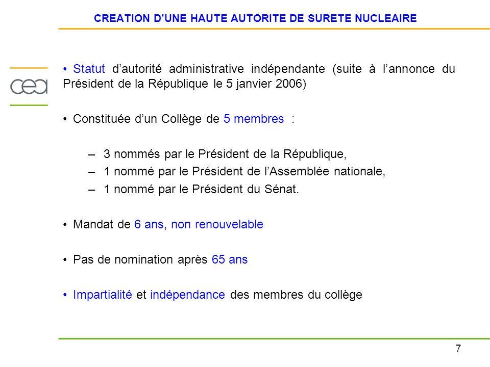7 CREATION DUNE HAUTE AUTORITE DE SURETE NUCLEAIRE Statut dautorité administrative indépendante (suite à lannonce du Président de la République le 5 j