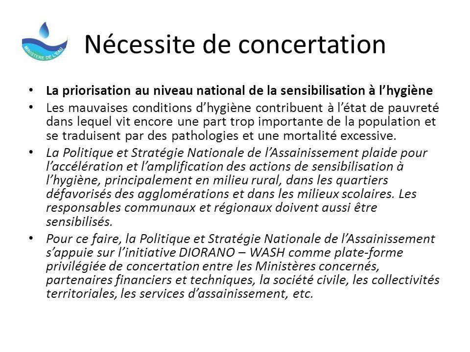 Nécessite de concertation La priorisation au niveau national de la sensibilisation à lhygiène Les mauvaises conditions dhygiène contribuent à létat de
