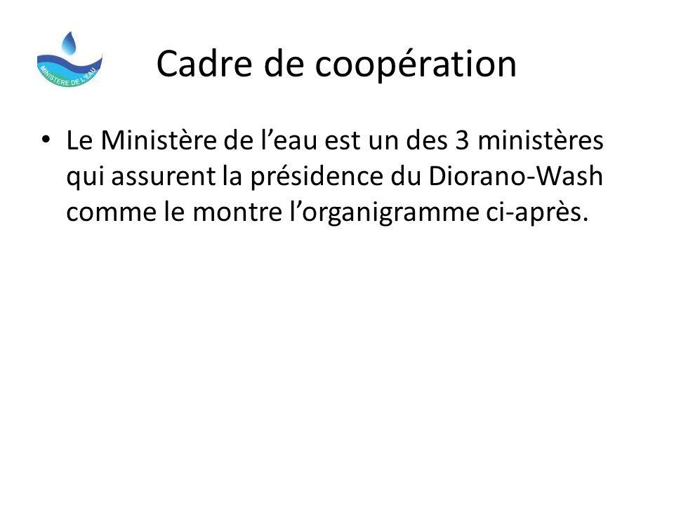 Cadre de coopération Le Ministère de leau est un des 3 ministères qui assurent la présidence du Diorano-Wash comme le montre lorganigramme ci-après.