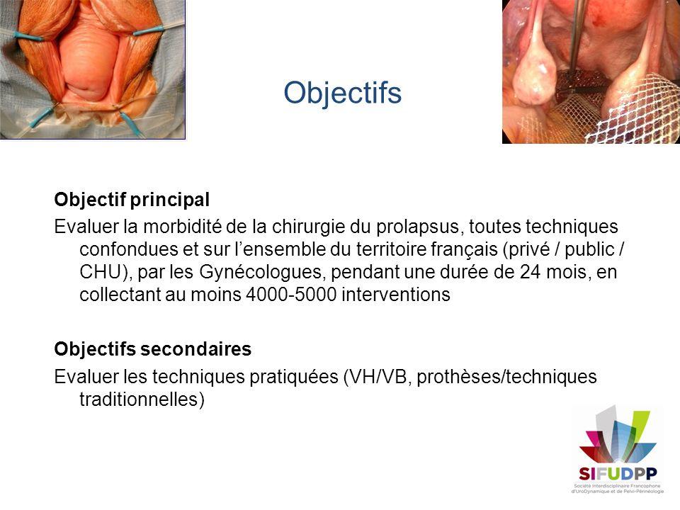 Techniques - 3327 interventions enregistrées entre mai 2010 et décembre 2011 - 276 chirurgiens gynécologues - 2563 interventions VB (77,2%) et 764 VH Voie haute : 610 (79,8%) ont été réalisées par coelioscopie (dont 58 robot-assistées) polypropylène 62,6% / sutures 89,1% prothèse postérieure fixée aux élévateurs 69,7% des cas hystérectomie 40,4% / BSU 25,7% Voie basse : 2055 cures de cystocèle / 1456 suspensions apicales / 1208 cures de rectocèles prothèses synthétiques 49,8% cystocèle (TO 83,4%) / 32,1% rectocèle suspensions apicales : SSF 57,8% / bandelette post.