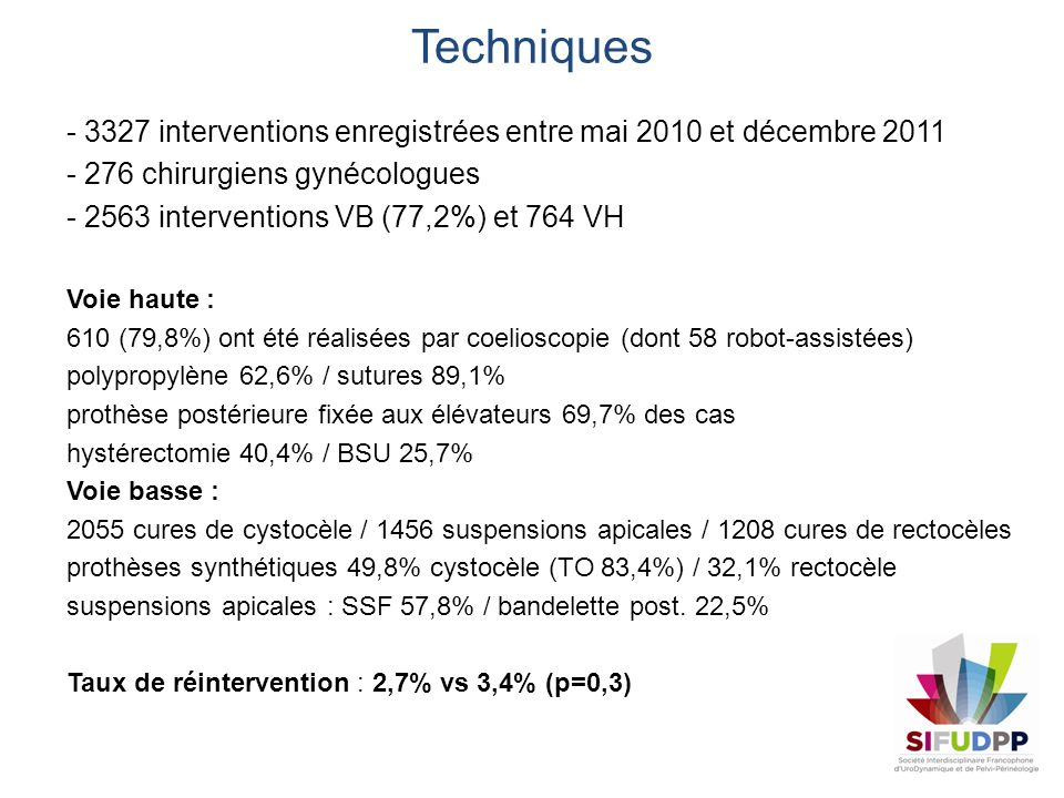 Techniques - 3327 interventions enregistrées entre mai 2010 et décembre 2011 - 276 chirurgiens gynécologues - 2563 interventions VB (77,2%) et 764 VH