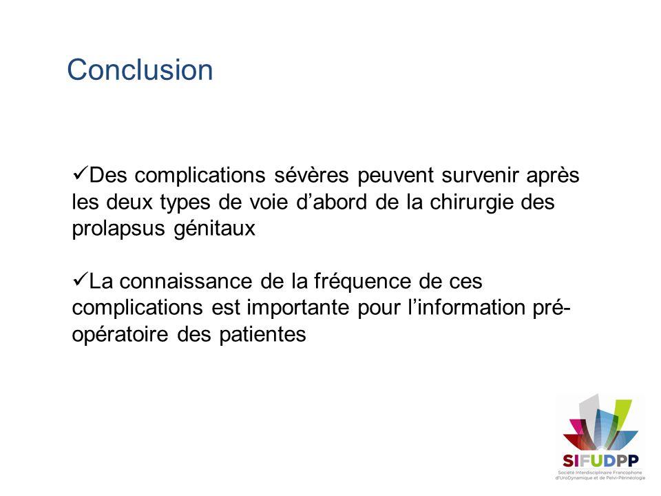 Conclusion Des complications sévères peuvent survenir après les deux types de voie dabord de la chirurgie des prolapsus génitaux La connaissance de la