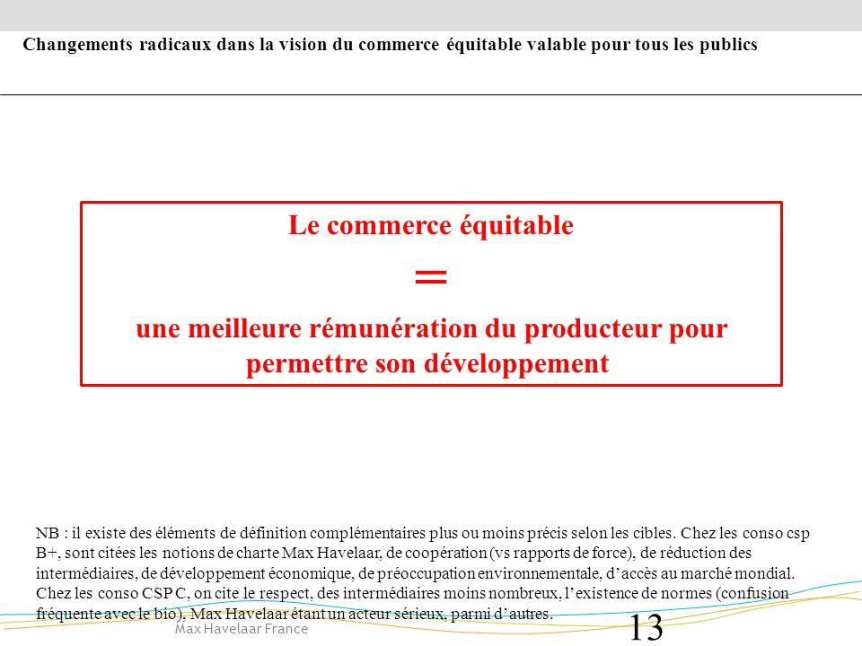 Max Havelaar France 13 Le commerce équitable = une meilleure rémunération du producteur pour permettre son développement NB : il existe des éléments de définition complémentaires plus ou moins précis selon les cibles.