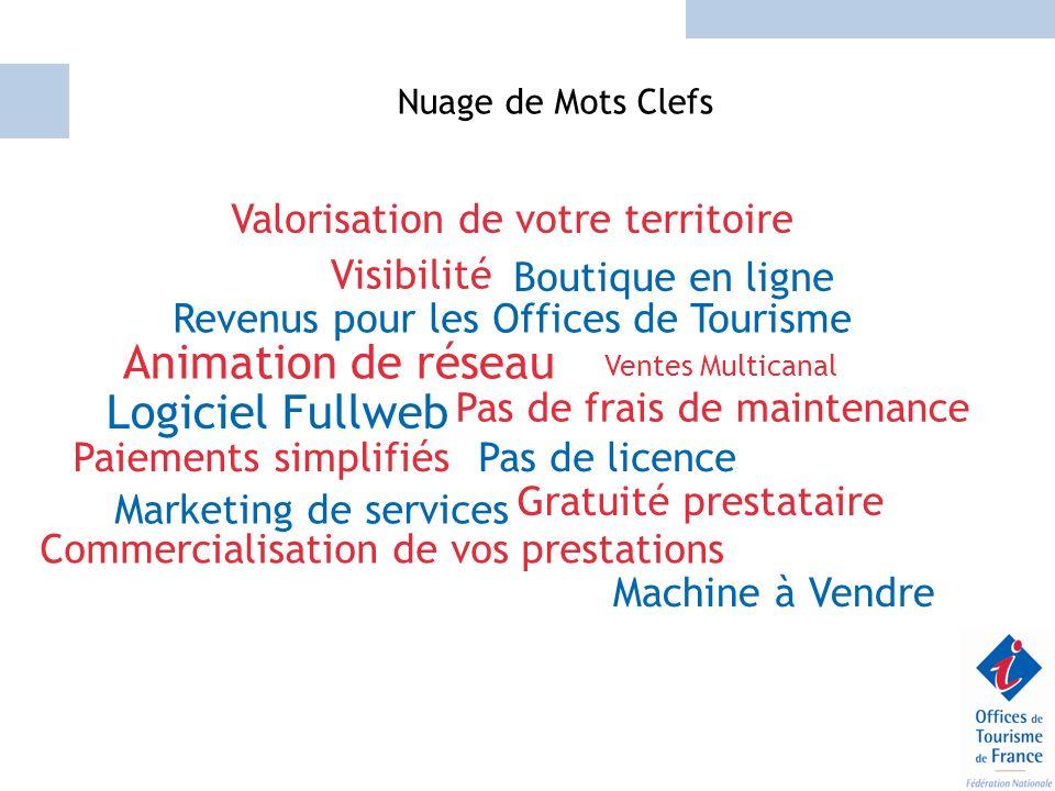 Nuage de Mots Clefs Machine à Vendre Logiciel Fullweb Animation de réseau Paiements simplifiés Gratuité prestataire Ventes Multicanal Pas de licence P