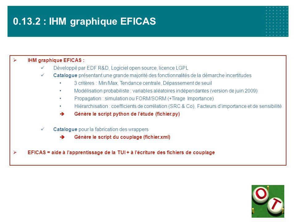 0.13.2 : IHM graphique EFICAS IHM graphique EFICAS : Développé par EDF R&D, Logiciel open source, licence LGPL Catalogue présentant une grande majorit