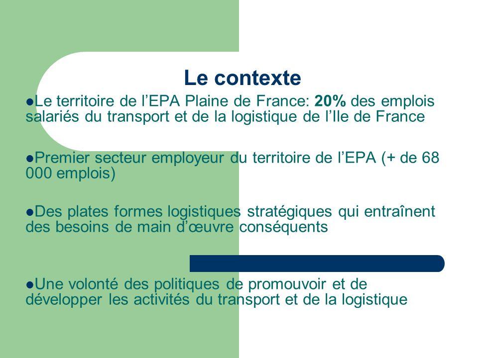 Le contexte Le territoire de lEPA Plaine de France: 20% des emplois salariés du transport et de la logistique de lIle de France Premier secteur employ
