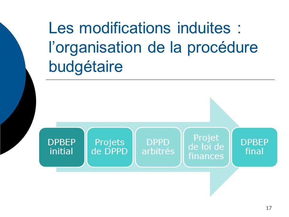Les modifications induites : lorganisation de la procédure budgétaire DPBEP initial Projets de DPPD DPPD arbitrés Projet de loi de finances DPBEP fina