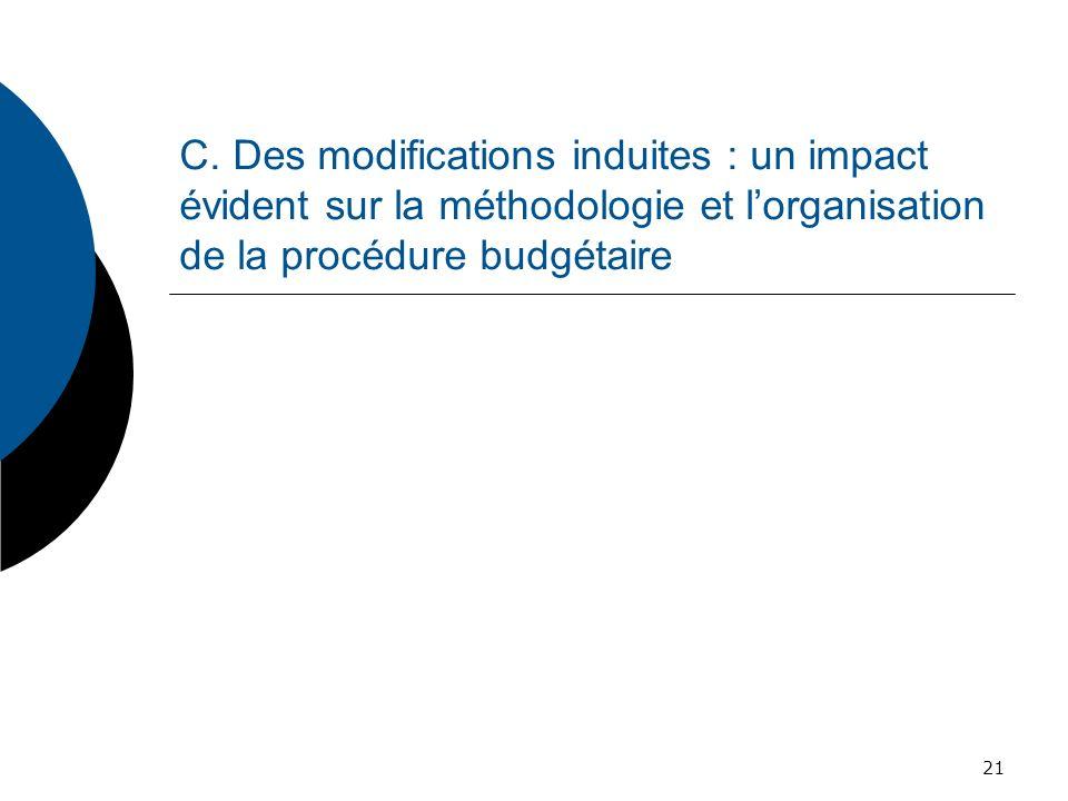 C. Des modifications induites : un impact évident sur la méthodologie et lorganisation de la procédure budgétaire 21