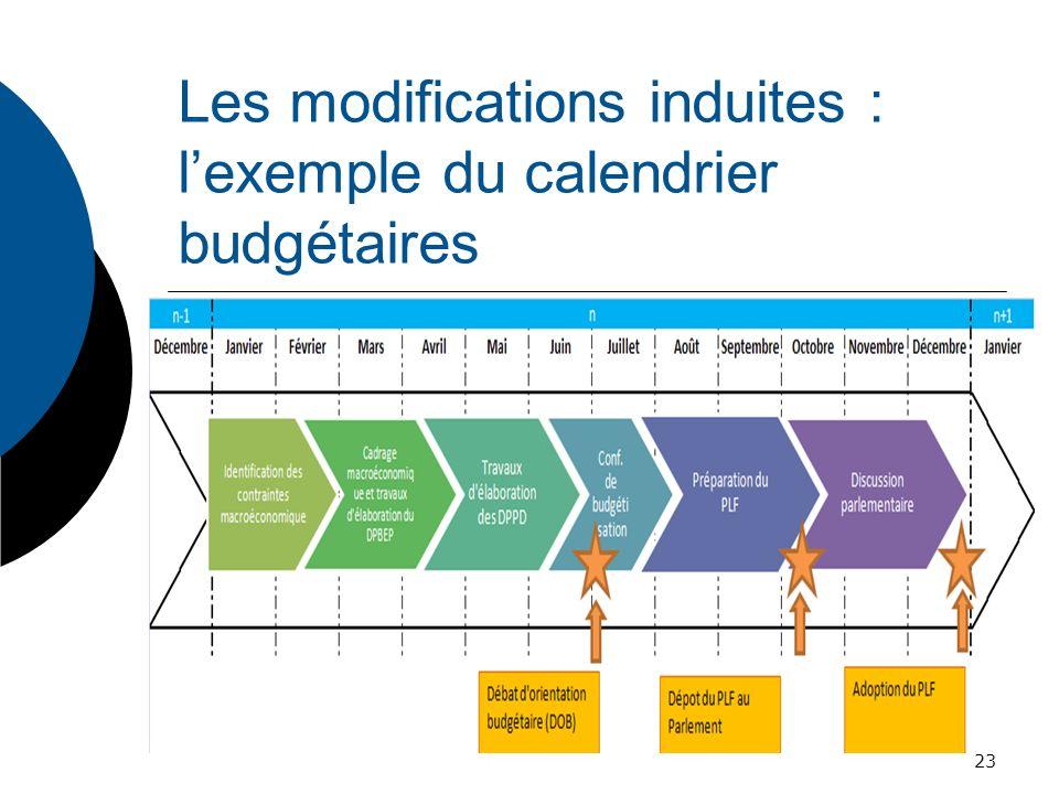Les modifications induites : lexemple du calendrier budgétaires 23