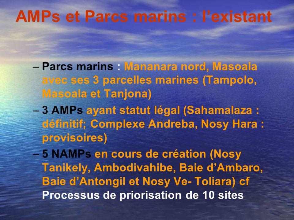 AMPs et Parcs marins : lexistant –Parcs marins : Mananara nord, Masoala avec ses 3 parcelles marines (Tampolo, Masoala et Tanjona) –3 AMPs ayant statu