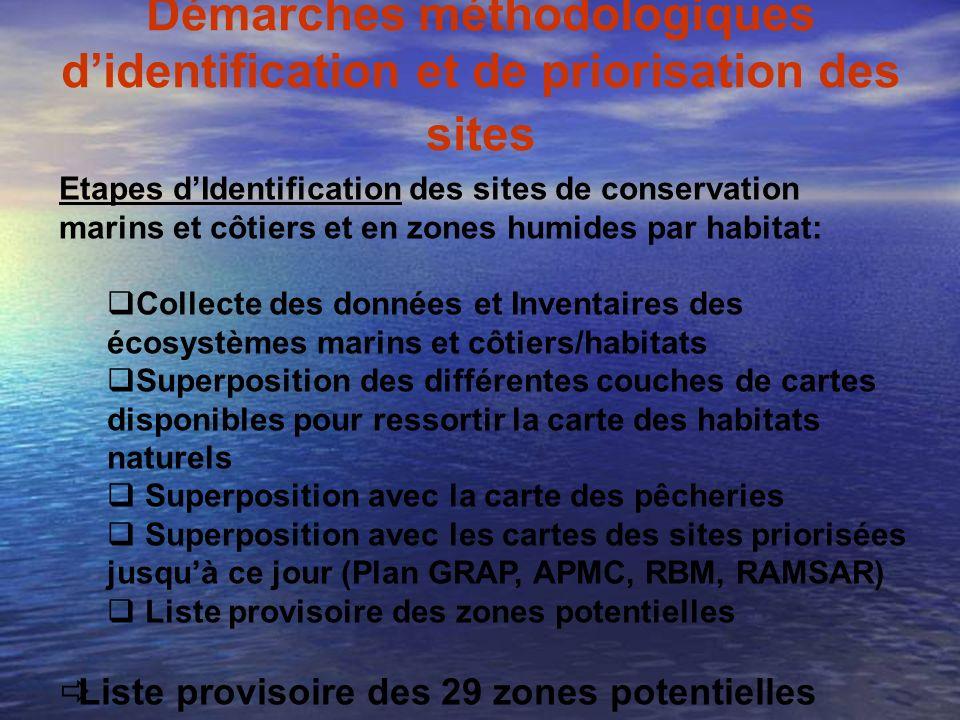 Critères didentification des sites aquatiques Importance biologique: habitats clés, espèces rares ou menacées, diversité spécifique, fonctions écologiques et inter-relations Opportunités: Productivité primaire, secondaire, utilisation dalternatives durables, intérêt économique Menaces: Surpêche, pollution, dégradation des habitats