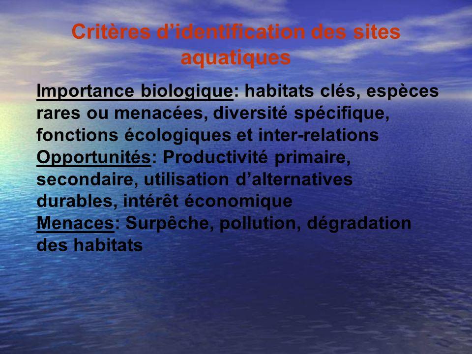 Critères didentification des sites aquatiques Importance biologique: habitats clés, espèces rares ou menacées, diversité spécifique, fonctions écologi
