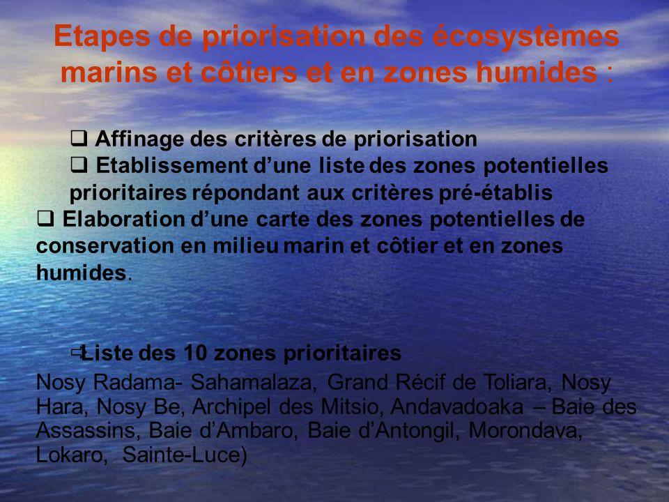 Etapes de priorisation des écosystèmes marins et côtiers et en zones humides : Affinage des critères de priorisation Etablissement dune liste des zone