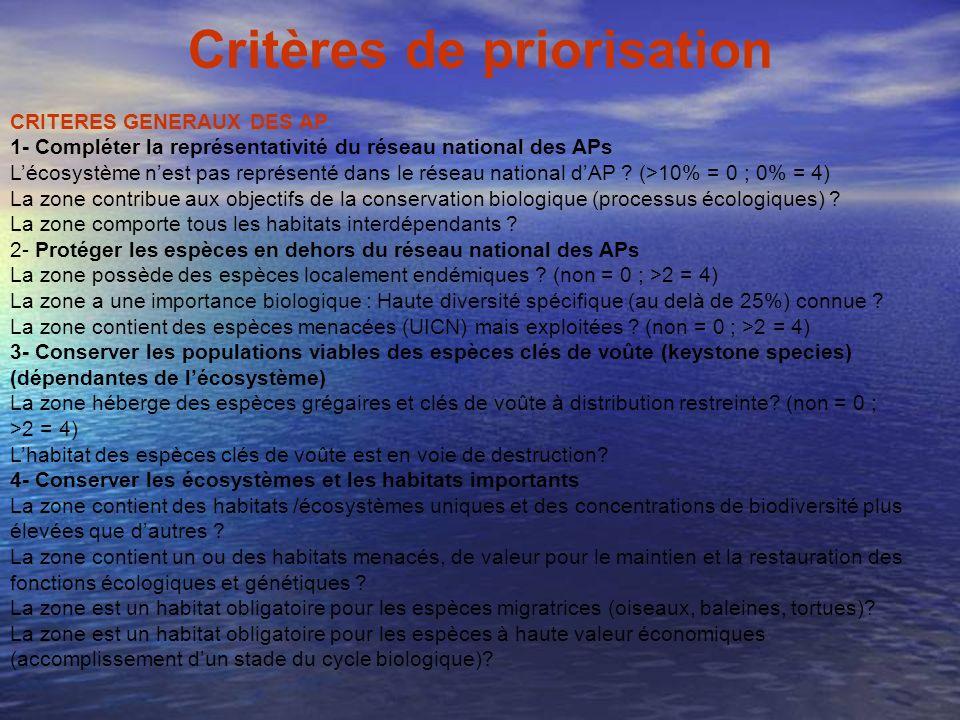 Critères de priorisation CRITERES GENERAUX DES AP 1- Compléter la représentativité du réseau national des APs Lécosystème nest pas représenté dans le