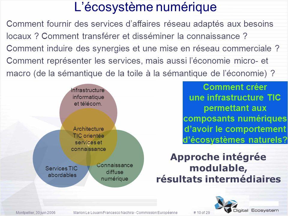 Montpellier, 30 juin 2006Marion Le Louarn/Francesco Nachira - Commission Européenne # 10 of 29 Lécosystème numérique Comment fournir des services daff