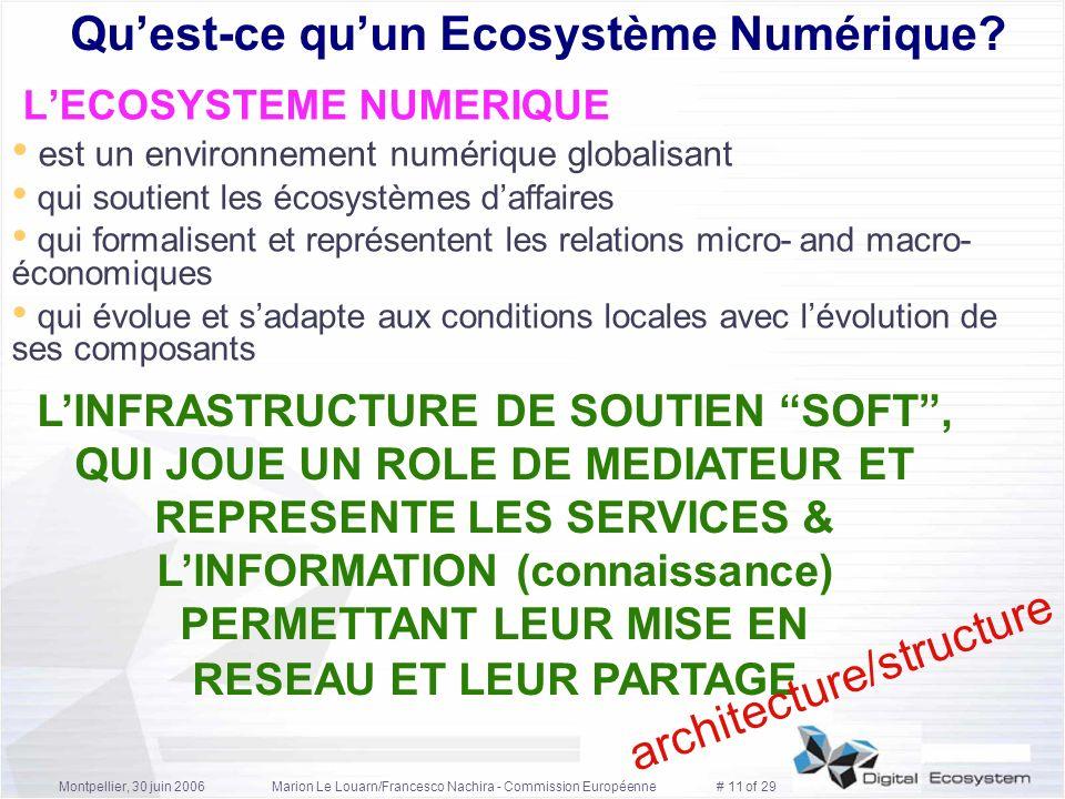 Montpellier, 30 juin 2006Marion Le Louarn/Francesco Nachira - Commission Européenne # 11 of 29 Quest-ce quun Ecosystème Numérique? LECOSYSTEME NUMERIQ