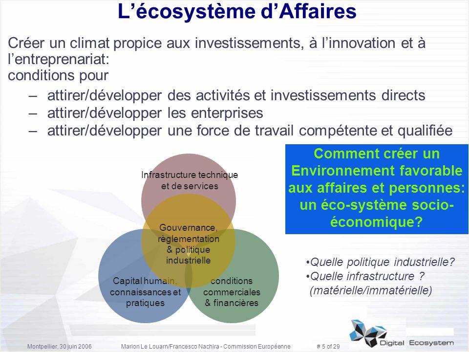 Montpellier, 30 juin 2006Marion Le Louarn/Francesco Nachira - Commission Européenne # 5 of 29 Lécosystème dAffaires Créer un climat propice aux invest