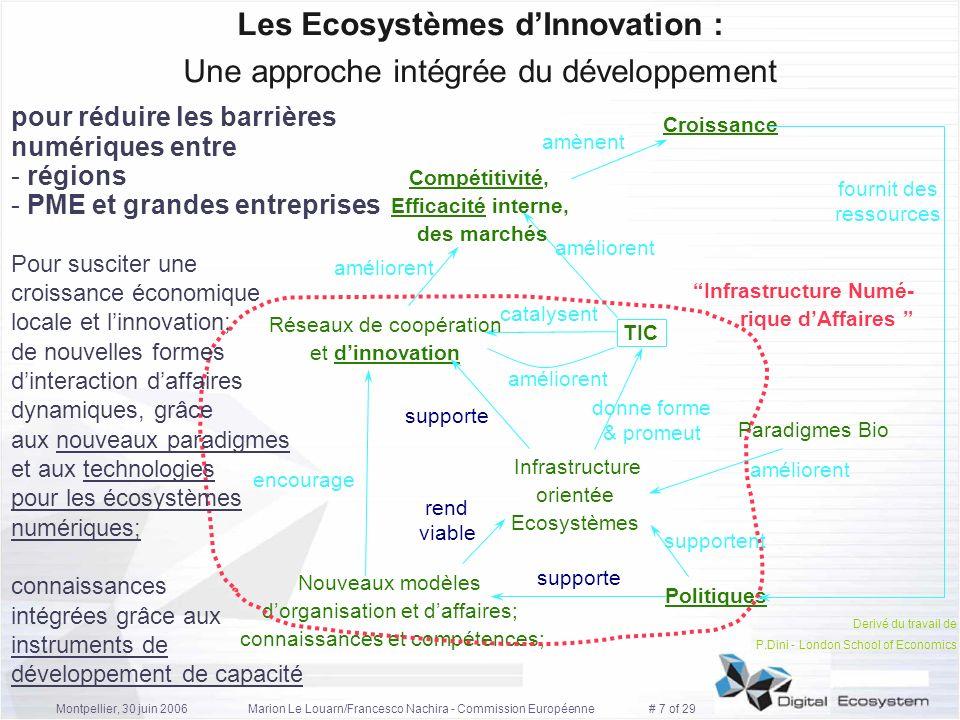 Montpellier, 30 juin 2006Marion Le Louarn/Francesco Nachira - Commission Européenne # 8 of 29 LEcosystème Numérique, le convoyeur des services et idées permettant leur mise en réseau Courtoisie du projet DBE A qui appartient-il.
