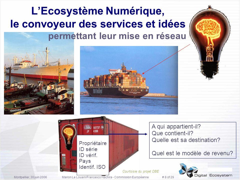 Montpellier, 30 juin 2006Marion Le Louarn/Francesco Nachira - Commission Européenne # 9 of 29 Les structures économiques changent, les infrastructures aussi Port de Hambourg en 1900 Port de Hambourg en 2006 Quelle infrastructure de transport et agrégation des services et de la connaissance.