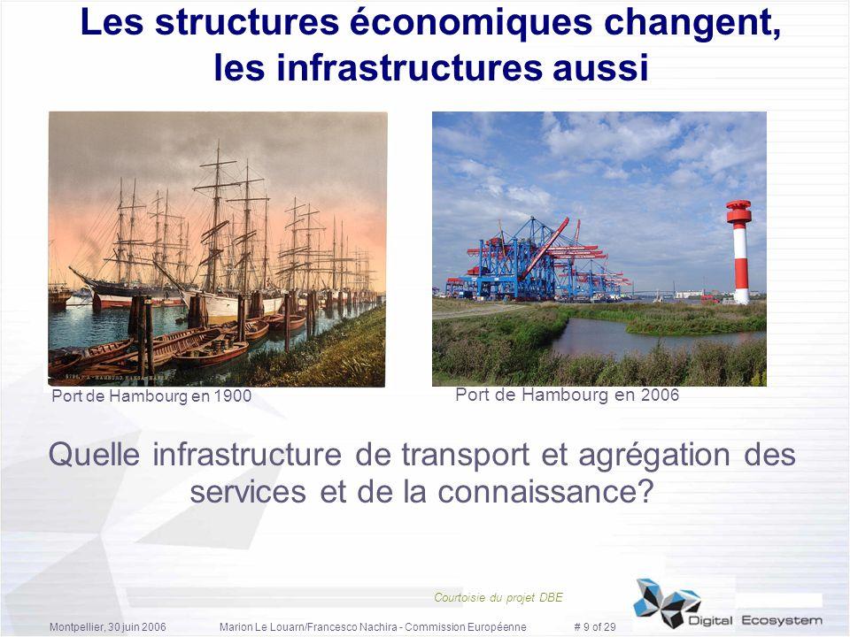 Montpellier, 30 juin 2006Marion Le Louarn/Francesco Nachira - Commission Européenne # 9 of 29 Les structures économiques changent, les infrastructures