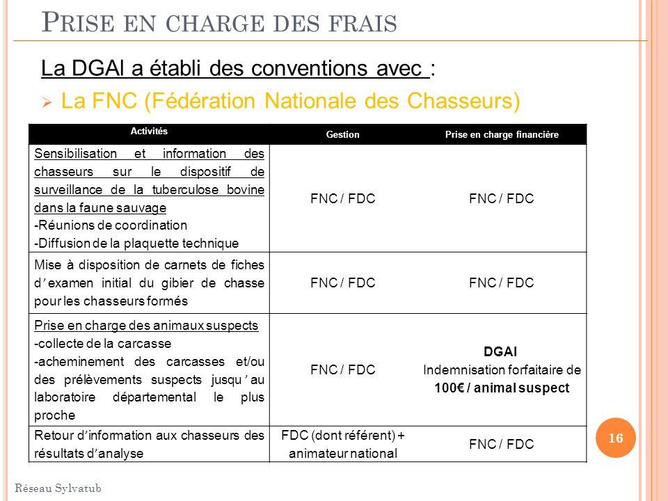 P RISE EN CHARGE DES FRAIS La DGAl a établi des conventions avec : La FNC (Fédération Nationale des Chasseurs) 16 Réseau Sylvatub Activités GestionPri