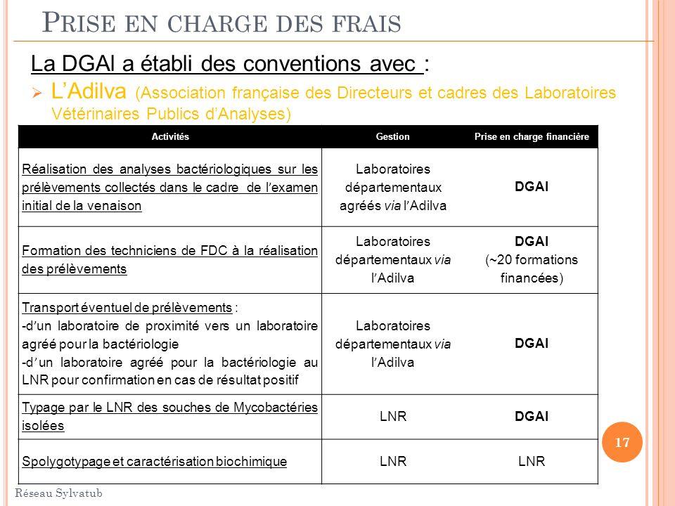 P RISE EN CHARGE DES FRAIS La DGAl a établi des conventions avec : LAdilva (Association française des Directeurs et cadres des Laboratoires Vétérinair
