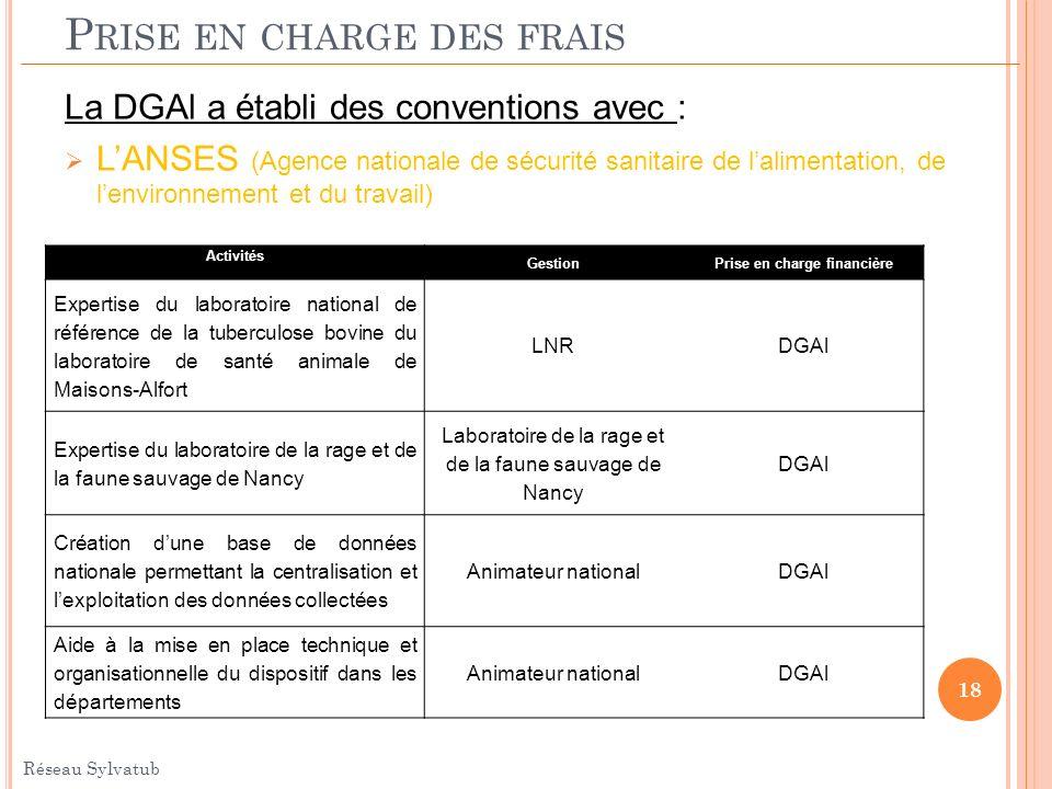 P RISE EN CHARGE DES FRAIS La DGAl a établi des conventions avec : LANSES (Agence nationale de sécurité sanitaire de lalimentation, de lenvironnement