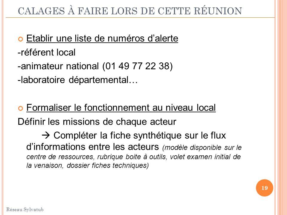 CALAGES À FAIRE LORS DE CETTE RÉUNION Etablir une liste de numéros dalerte -référent local -animateur national (01 49 77 22 38) -laboratoire départeme
